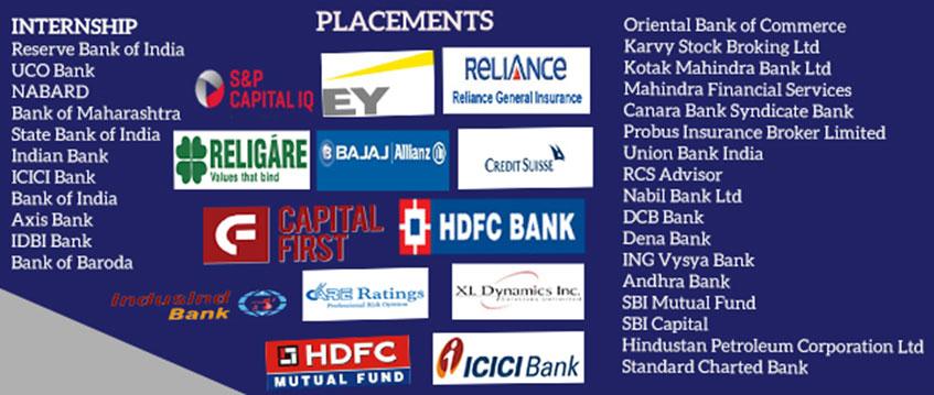 SSBF Pune MBA