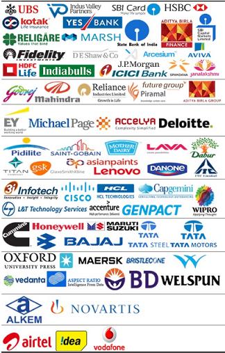 SIBM Pune MBA